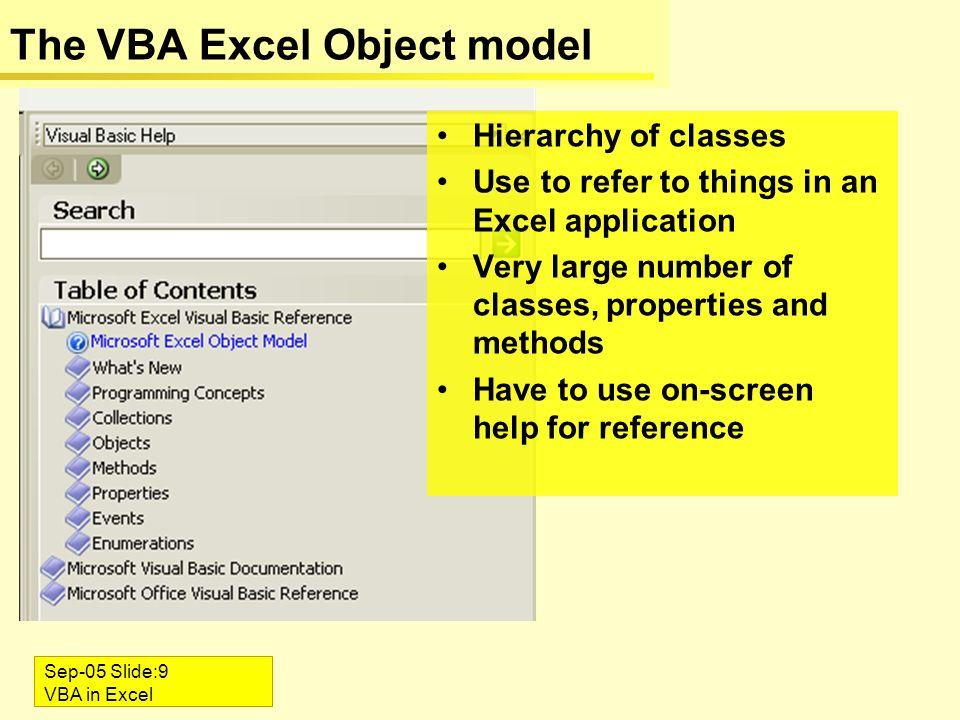 Sep-05 Slide:1 VBA in Excel Walter Milner  Sep-05 Slide:2