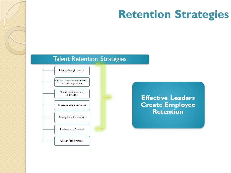 Talent Retention Strategies Recruit the right person Create a healthy environment – with strong culture Share information and knowledge Trust and empower talent Recognize achievements Performance FeedbackCareer Path Progress Effective Leaders Create Employee Retention Retention Strategies