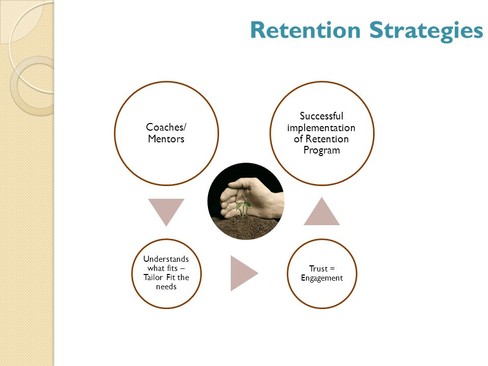 Retention Strategies Coaches/ Mentors Understands what fits – Tailor Fit the needs Trust = Engagement Successful implementation of Retention Program
