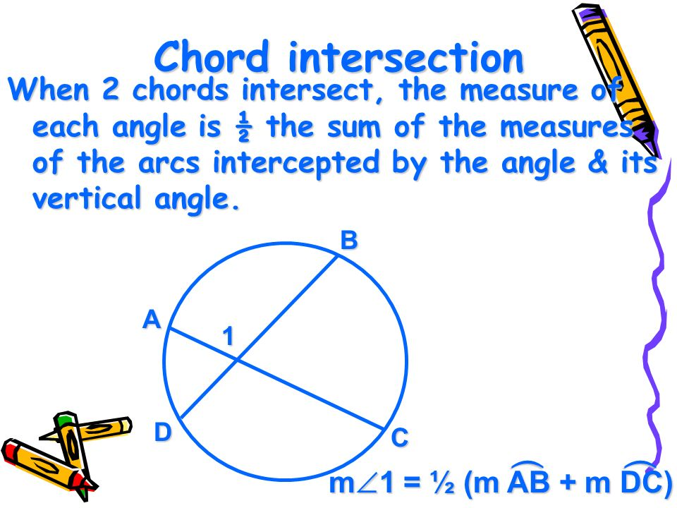 Chord intersection When 2 chords intersect, the measure of each angle is ½ the sum of the measures of the arcs intercepted by the angle & its vertical angle.
