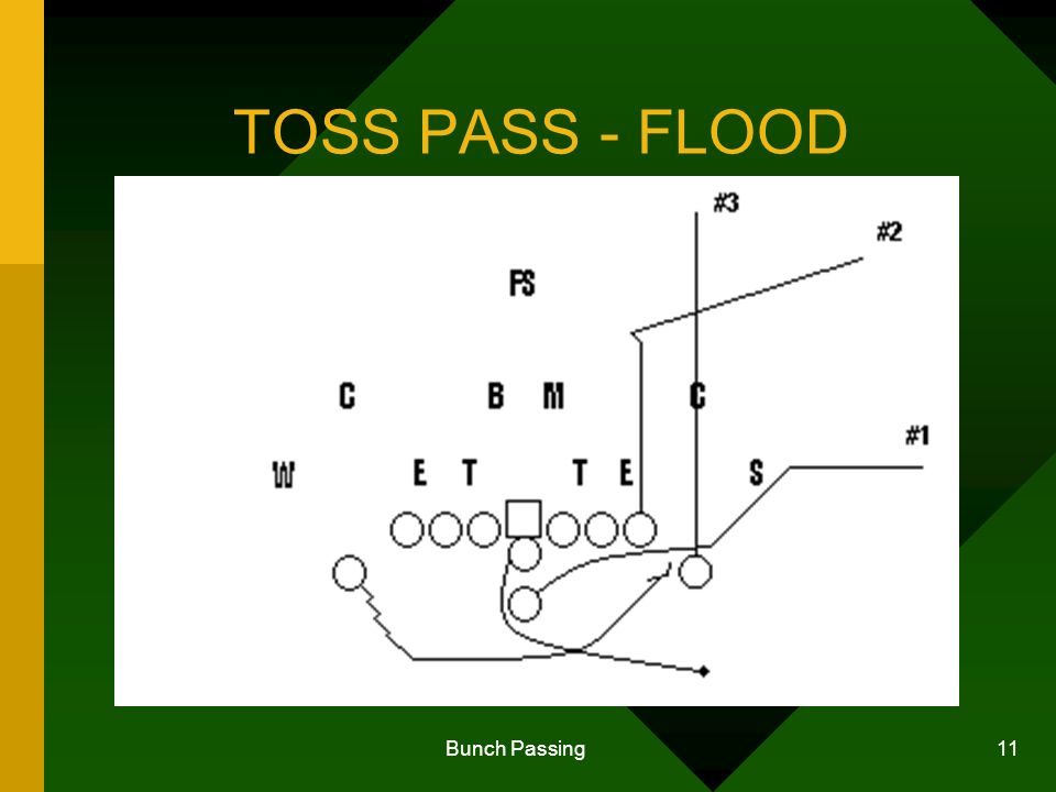 Bunch Passing 11 TOSS PASS - FLOOD