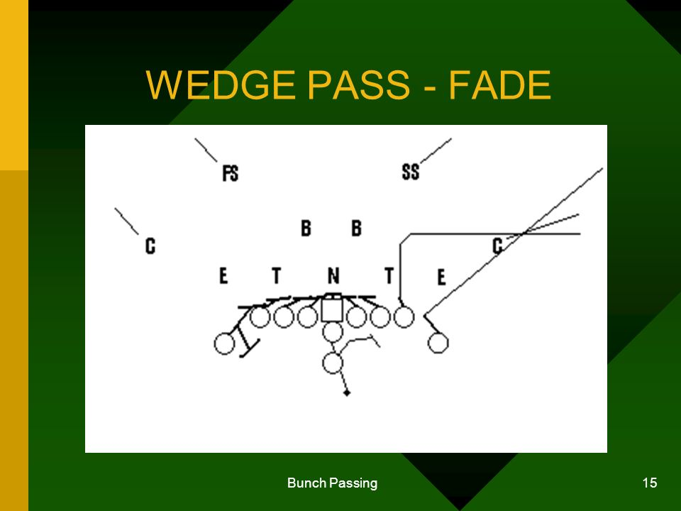 Bunch Passing 15 WEDGE PASS - FADE