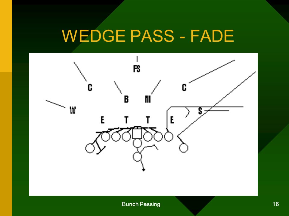 Bunch Passing 16 WEDGE PASS - FADE
