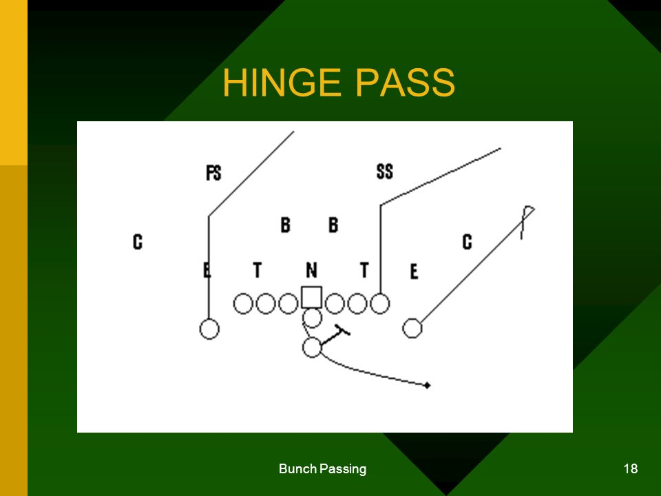 Bunch Passing 18 HINGE PASS