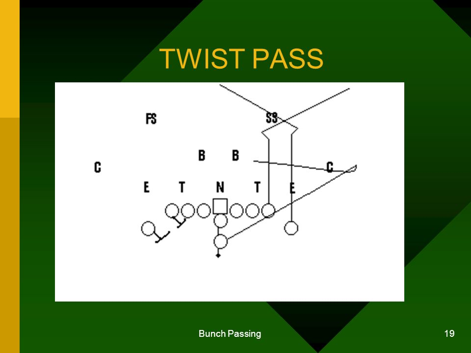 Bunch Passing 19 TWIST PASS