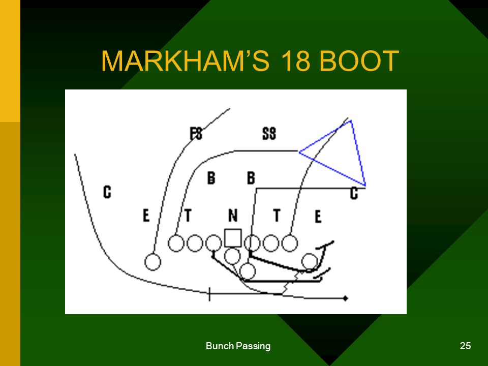 Bunch Passing 25 MARKHAMS 18 BOOT