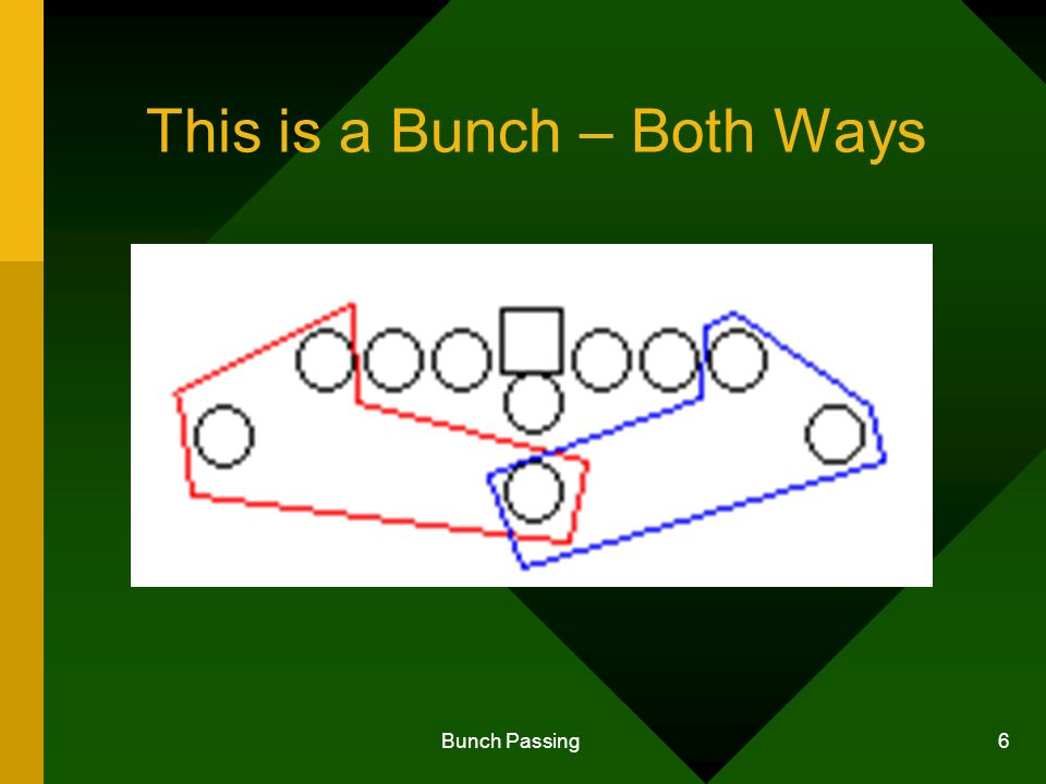 Bunch Passing 6 This is a Bunch – Both Ways