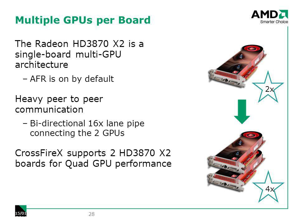 Multiple GPUs per Board The Radeon HD3870 X2 is a single-board multi-GPU architecture –AFR is on by default Heavy peer to peer communication –Bi-directional 16x lane pipe connecting the 2 GPUs CrossFireX supports 2 HD3870 X2 boards for Quad GPU performance 28 15/01/2014 4x 2x