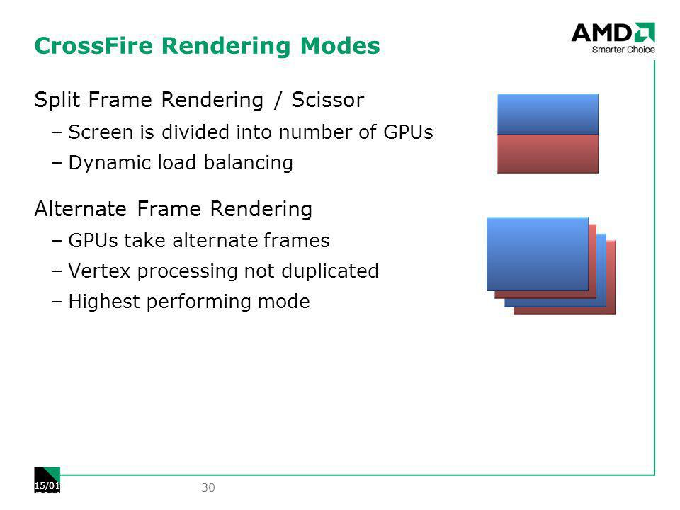 CrossFire Rendering Modes Split Frame Rendering / Scissor –Screen is divided into number of GPUs –Dynamic load balancing Alternate Frame Rendering –GPUs take alternate frames –Vertex processing not duplicated –Highest performing mode 30 15/01/2014