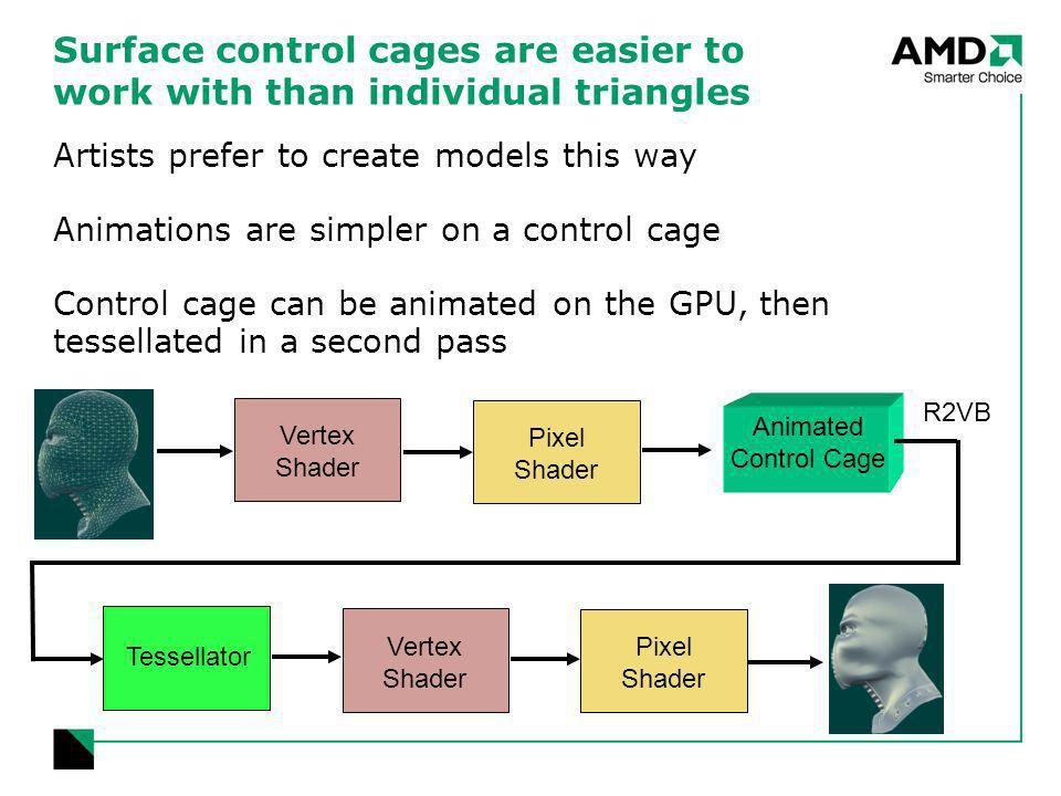 Surface control cages are easier to work with than individual triangles Artists prefer to create models this way Animations are simpler on a control cage Control cage can be animated on the GPU, then tessellated in a second pass Animated Control Cage Vertex Shader Pixel Shader R2VB Vertex Shader Pixel Shader Tessellator