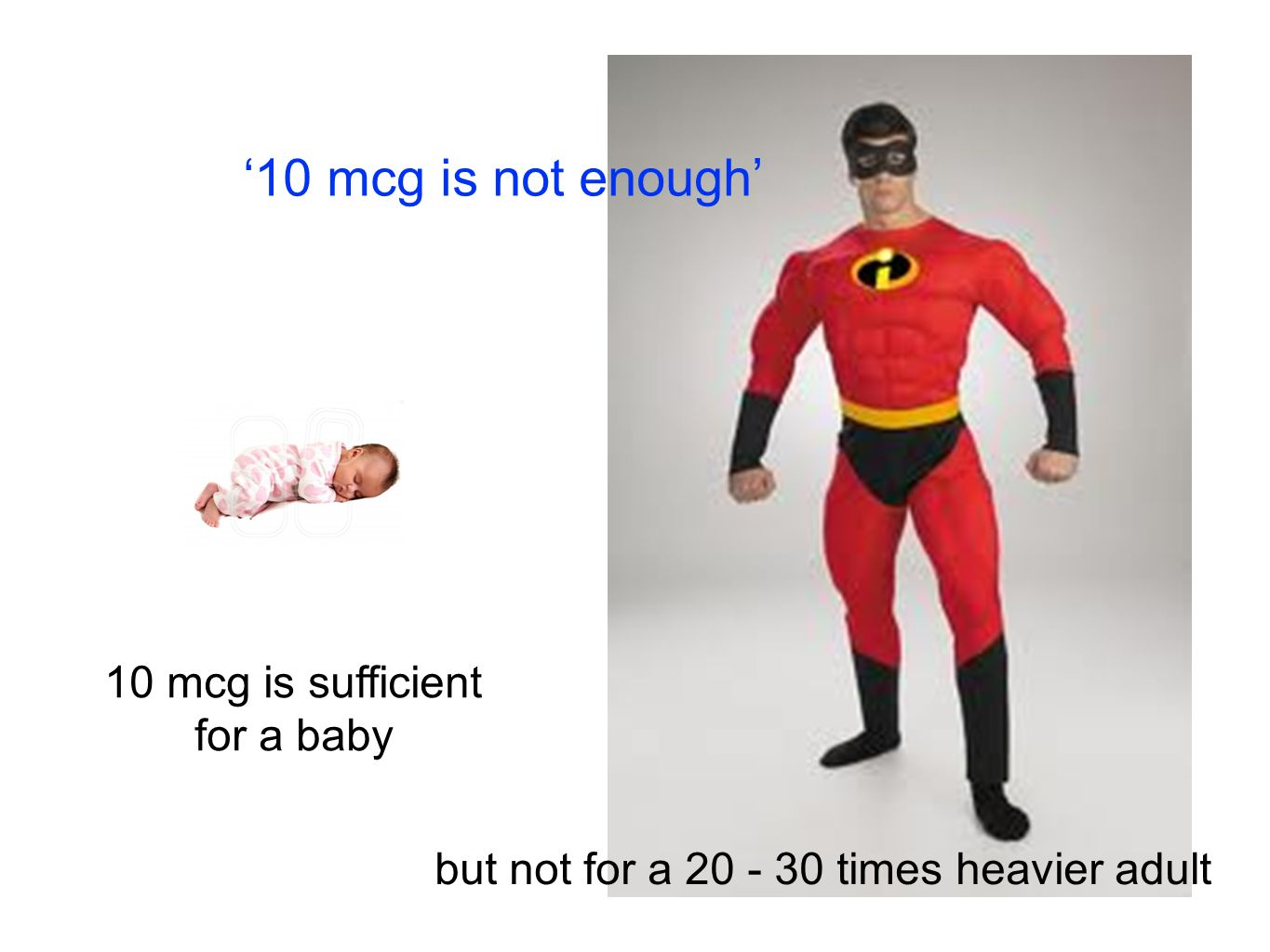 10 mcg is sufficient for a baby but not for a times heavier adult 10 mcg is not enough