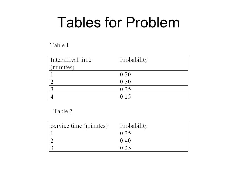 Tables for Problem