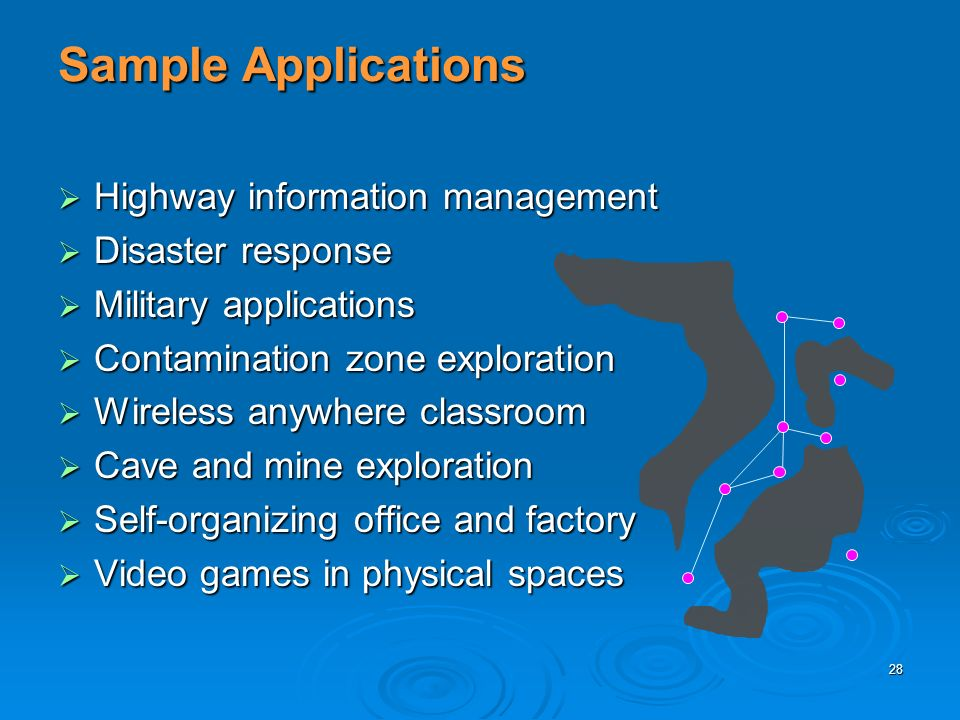 28 Sample Applications Highway information management Highway information management Disaster response Disaster response Military applications Military applications Contamination zone exploration Contamination zone exploration Wireless anywhere classroom Wireless anywhere classroom Cave and mine exploration Cave and mine exploration Self-organizing office and factory Self-organizing office and factory Video games in physical spaces Video games in physical spaces
