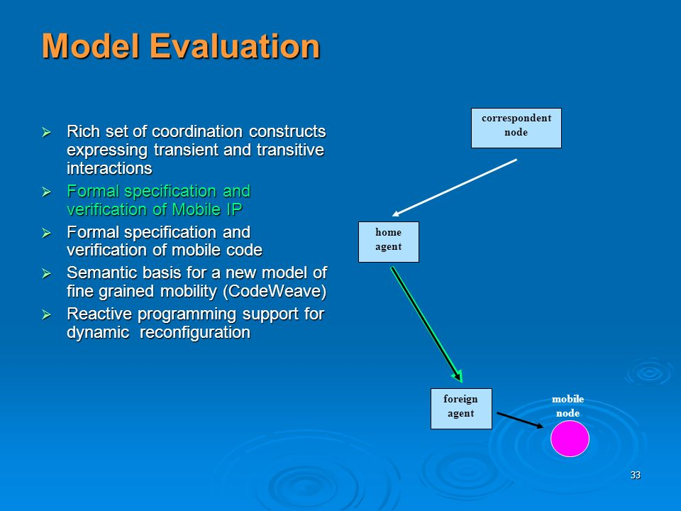33 Model Evaluation Rich set of coordination constructs expressing transient and transitive interactions Rich set of coordination constructs expressing transient and transitive interactions Formal specification and verification of Mobile IP Formal specification and verification of Mobile IP Formal specification and verification of mobile code Formal specification and verification of mobile code Semantic basis for a new model of fine grained mobility (CodeWeave) Semantic basis for a new model of fine grained mobility (CodeWeave) Reactive programming support for dynamic reconfiguration Reactive programming support for dynamic reconfiguration home agent foreign agent mobile node correspondent node