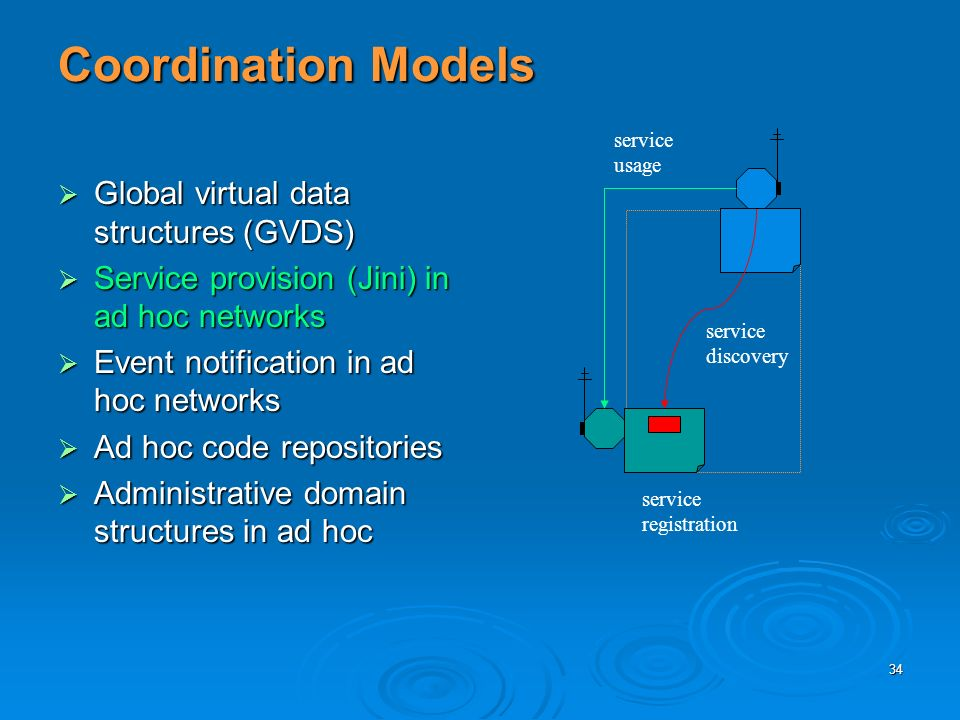 34 Coordination Models Global virtual data structures (GVDS) Global virtual data structures (GVDS) Service provision (Jini) in ad hoc networks Service provision (Jini) in ad hoc networks Event notification in ad hoc networks Event notification in ad hoc networks Ad hoc code repositories Ad hoc code repositories Administrative domain structures in ad hoc Administrative domain structures in ad hoc service registration service usage service discovery