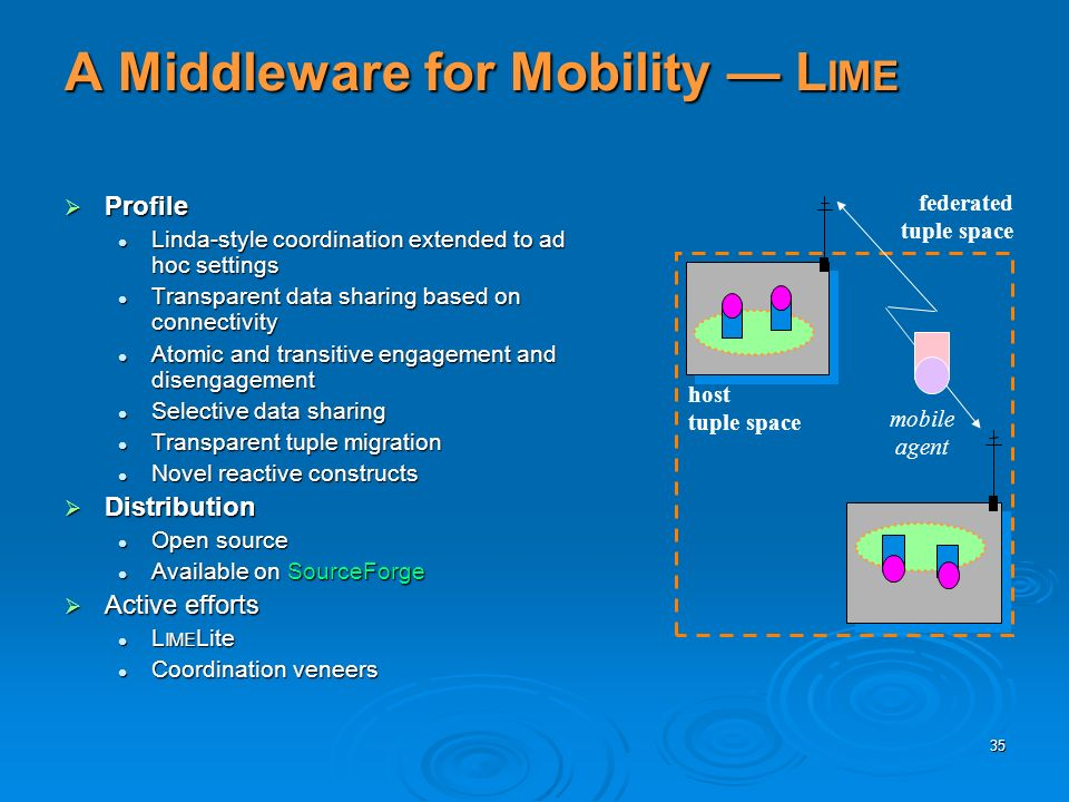 35 mobile agent federated tuple space host tuple space A Middleware for Mobility L IME Profile Profile Linda-style coordination extended to ad hoc settings Linda-style coordination extended to ad hoc settings Transparent data sharing based on connectivity Transparent data sharing based on connectivity Atomic and transitive engagement and disengagement Atomic and transitive engagement and disengagement Selective data sharing Selective data sharing Transparent tuple migration Transparent tuple migration Novel reactive constructs Novel reactive constructs Distribution Distribution Open source Open source Available on SourceForge Available on SourceForge Active efforts Active efforts L IME Lite L IME Lite Coordination veneers Coordination veneers