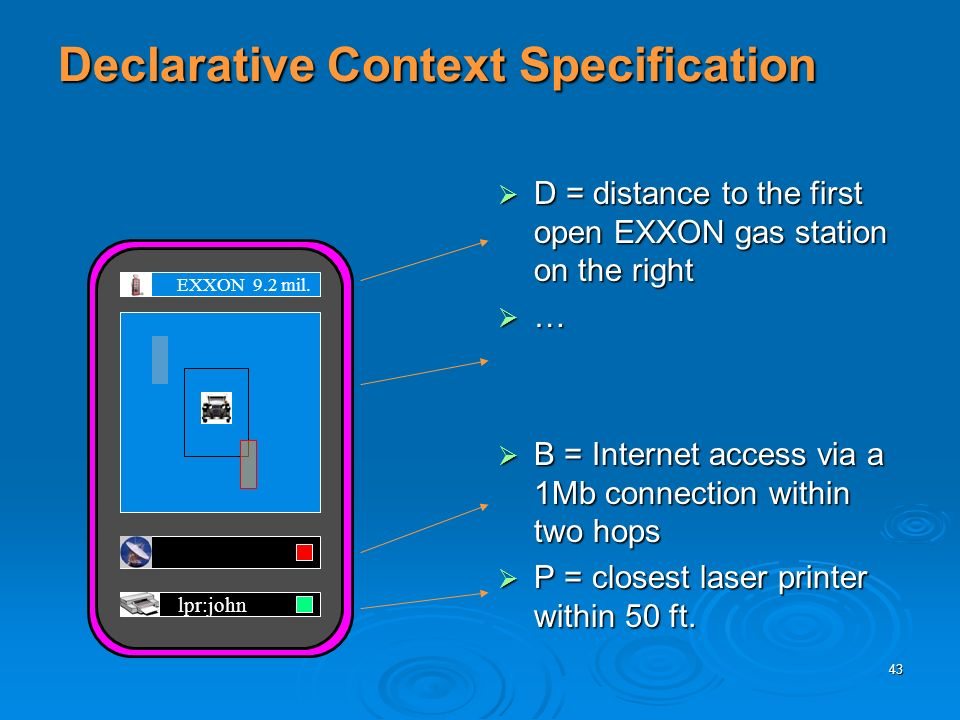 43 Declarative Context Specification D = distance to the first open EXXON gas station on the right D = distance to the first open EXXON gas station on the right … B = Internet access via a 1Mb connection within two hops B = Internet access via a 1Mb connection within two hops P = closest laser printer within 50 ft.