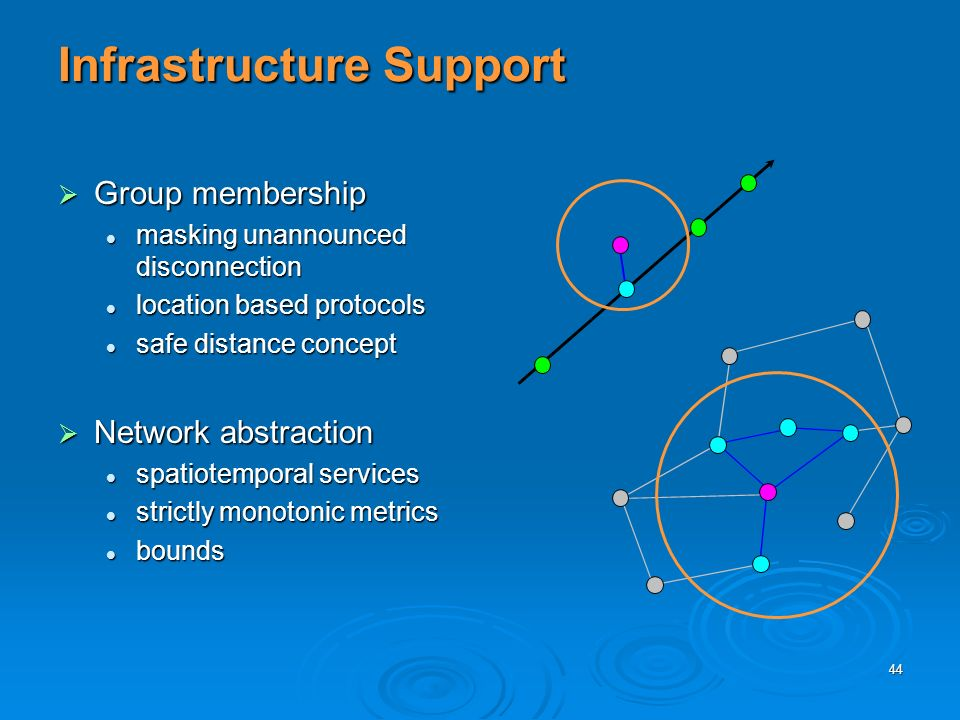 44 Infrastructure Support Group membership Group membership masking unannounced disconnection masking unannounced disconnection location based protocols location based protocols safe distance concept safe distance concept Network abstraction Network abstraction spatiotemporal services spatiotemporal services strictly monotonic metrics strictly monotonic metrics bounds bounds