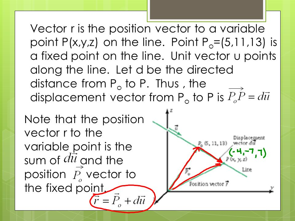 Vector r is the position vector to a variable point P(x,y,z) on the line.
