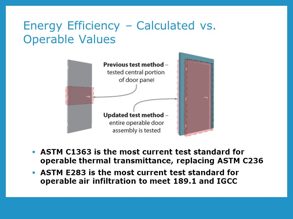 Energy Efficiency – Calculated vs.
