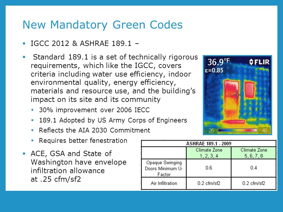 New Mandatory Green Codes IGCC 2012 & ASHRAE – Standard is a set of technically rigorous requirements, which like the IGCC, covers criteria including water use efficiency, indoor environmental quality, energy efficiency, materials and resource use, and the buildings impact on its site and its community 30% improvement over 2006 IECC Adopted by US Army Corps of Engineers Reflects the AIA 2030 Commitment Requires better fenestration ACE, GSA and State of Washington have envelope infiltration allowance at.25 cfm/sf2 P