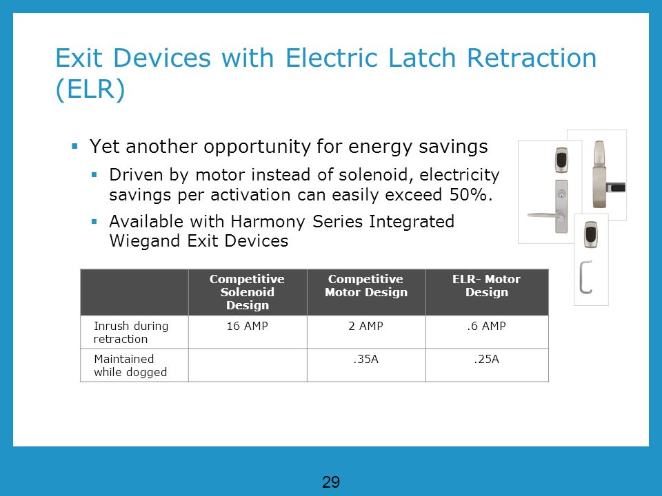29 Exit Devices with Electric Latch Retraction (ELR) Yet another opportunity for energy savings Driven by motor instead of solenoid, electricity savings per activation can easily exceed 50%.