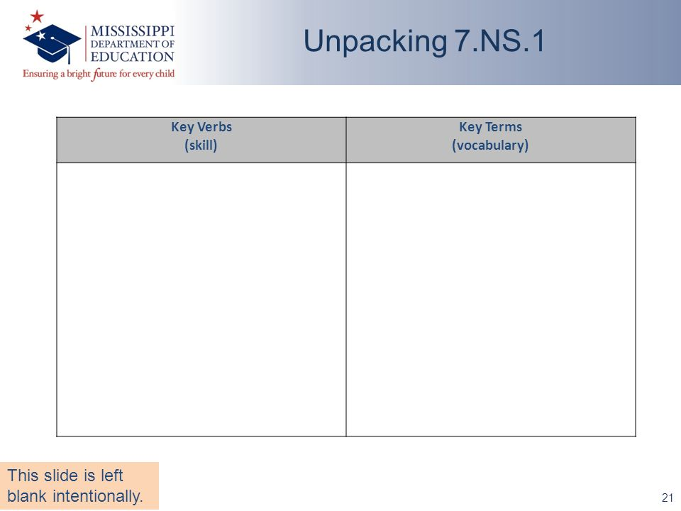 21 Unpacking 7.NS.1 Key Verbs (skill) Key Terms (vocabulary) This slide is left blank intentionally.