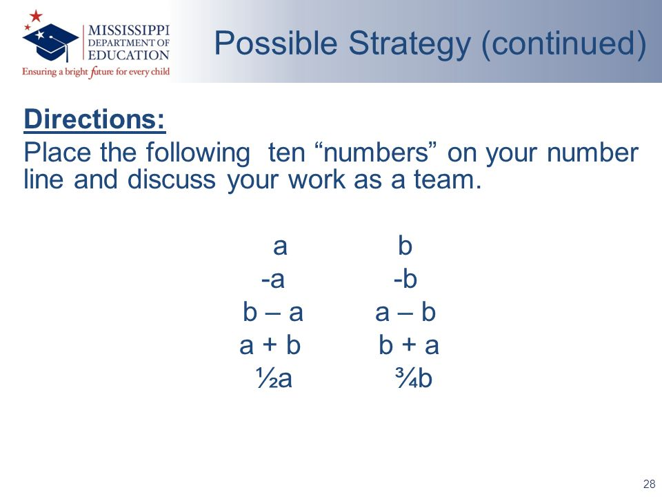 28 Possible Strategy (continued) Directions: Place the following ten numbers on your number line and discuss your work as a team.