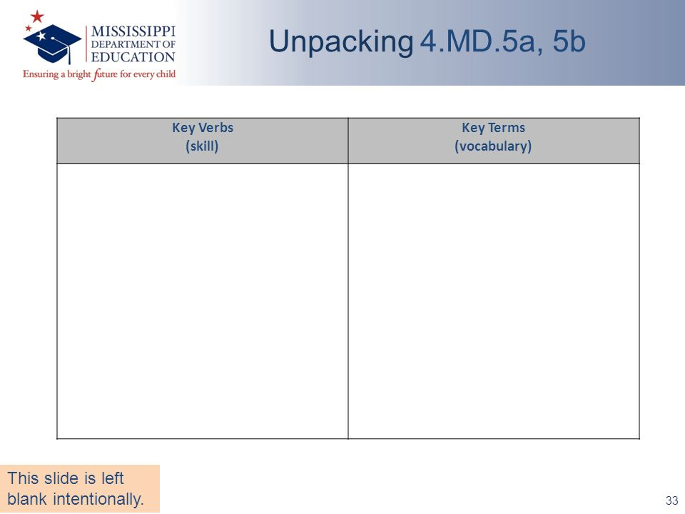 33 Unpacking 4.MD.5a, 5b Key Verbs (skill) Key Terms (vocabulary) This slide is left blank intentionally.