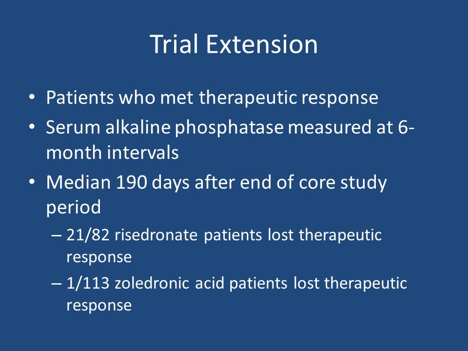 Trial Extension Patients who met therapeutic response Serum alkaline phosphatase measured at 6- month intervals Median 190 days after end of core study period – 21/82 risedronate patients lost therapeutic response – 1/113 zoledronic acid patients lost therapeutic response