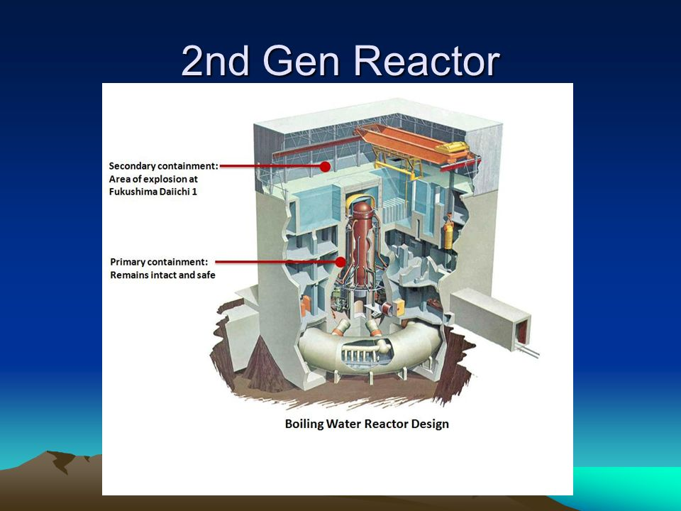2nd Gen Reactor