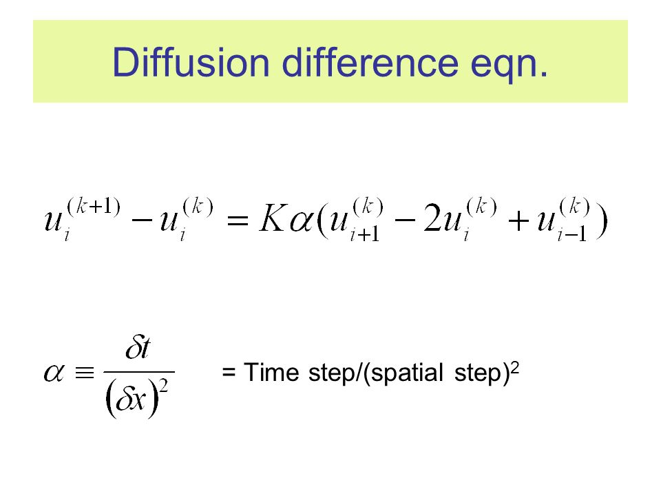 Diffusion difference eqn. = Time step/(spatial step) 2