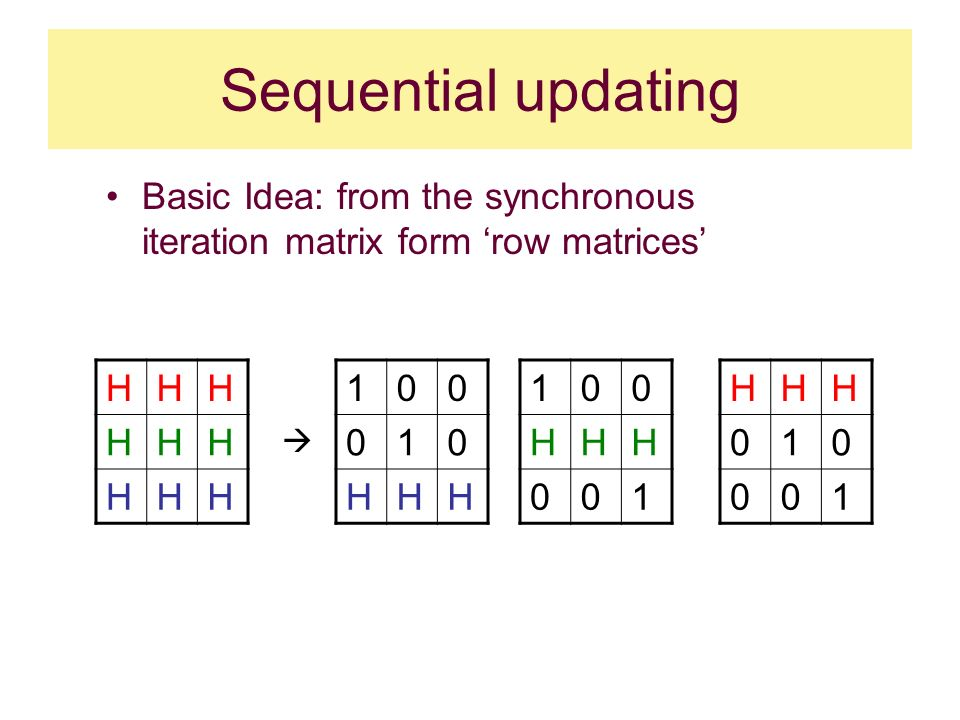 Sequential updating Basic Idea: from the synchronous iteration matrix form row matrices HHH HHH HHH HHH 100 HHH 001 HHH