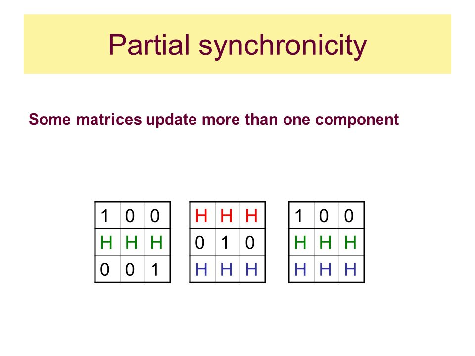 Partial synchronicity 100 HHH HHH 100 HHH 001 HHH 010 HHH Some matrices update more than one component
