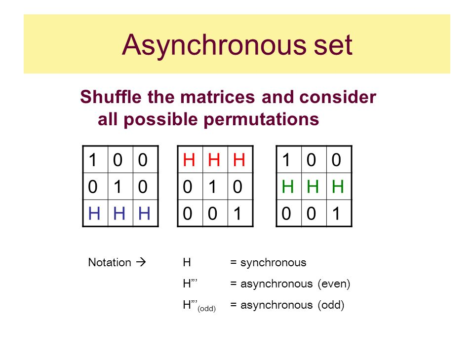 Asynchronous set HHH 100 HHH 001 HHH Shuffle the matrices and consider all possible permutations H = synchronous H = asynchronous (even) H (odd) = asynchronous (odd) Notation