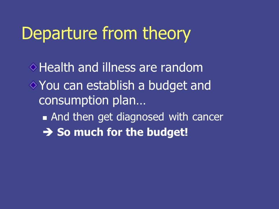 Departure from theory Health and illness are random You can establish a budget and consumption plan… And then get diagnosed with cancer So much for the budget!
