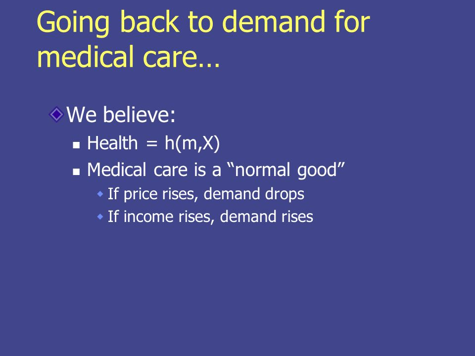 Going back to demand for medical care… We believe: Health = h(m,X) Medical care is a normal good If price rises, demand drops If income rises, demand rises
