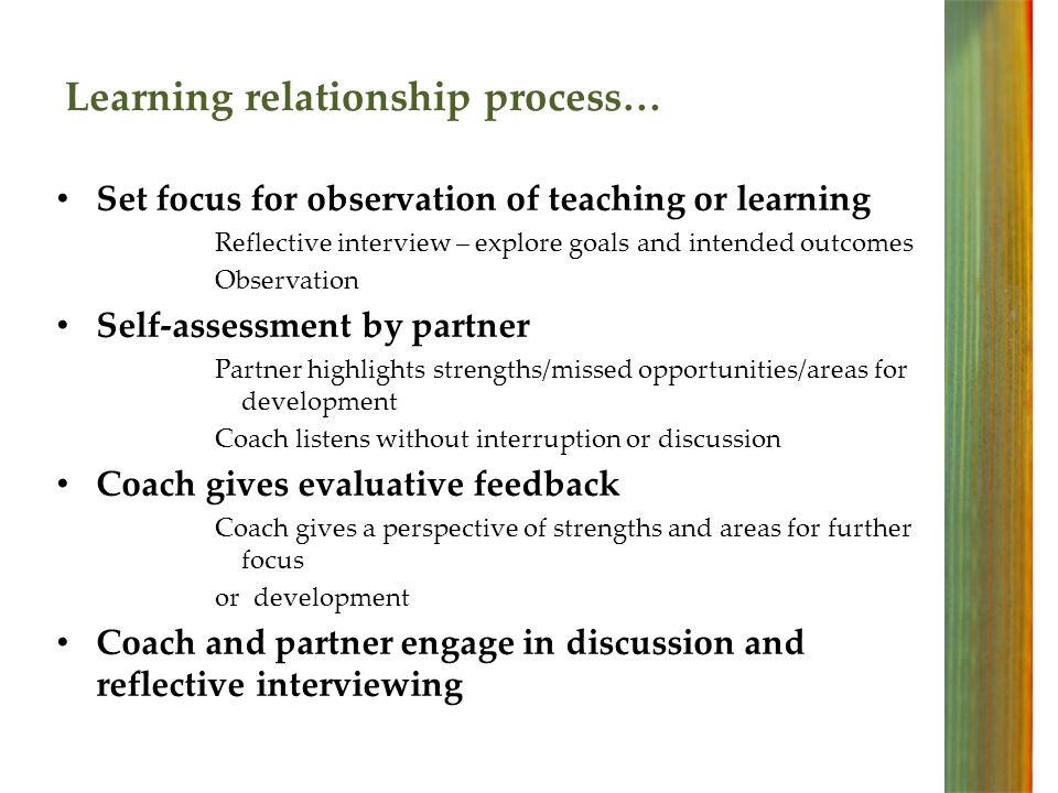 Learning relationship process… Set focus for observation of teaching or learning Reflective interview – explore goals and intended outcomes Observation Self-assessment by partner Partner highlights strengths/missed opportunities/areas for development Coach listens without interruption or discussion Coach gives evaluative feedback Coach gives a perspective of strengths and areas for further focus or development Coach and partner engage in discussion and reflective interviewing