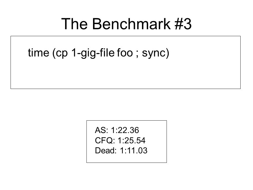 The Benchmark #3 time (cp 1-gig-file foo ; sync) AS: 1:22.36 CFQ: 1:25.54 Dead: 1:11.03