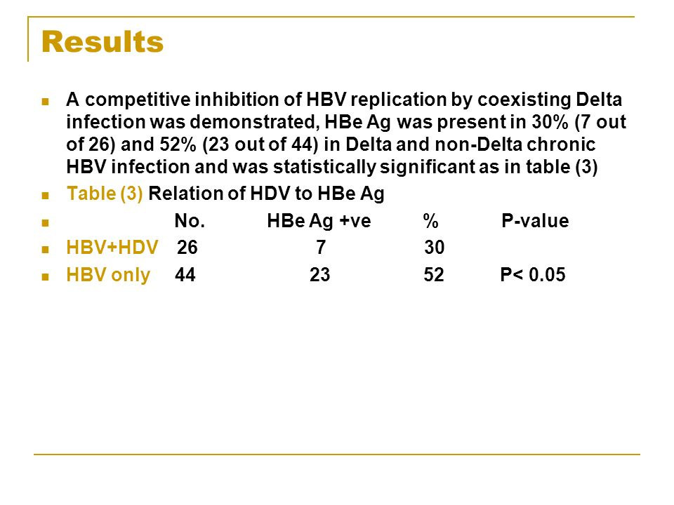Results A competitive inhibition of HBV replication by coexisting Delta infection was demonstrated, HBe Ag was present in 30% (7 out of 26) and 52% (23 out of 44) in Delta and non-Delta chronic HBV infection and was statistically significant as in table (3) Table (3) Relation of HDV to HBe Ag No.