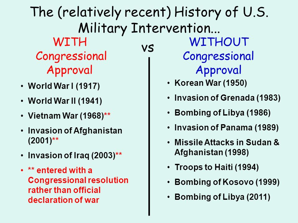 The (relatively recent) History of U.S. Military Intervention...