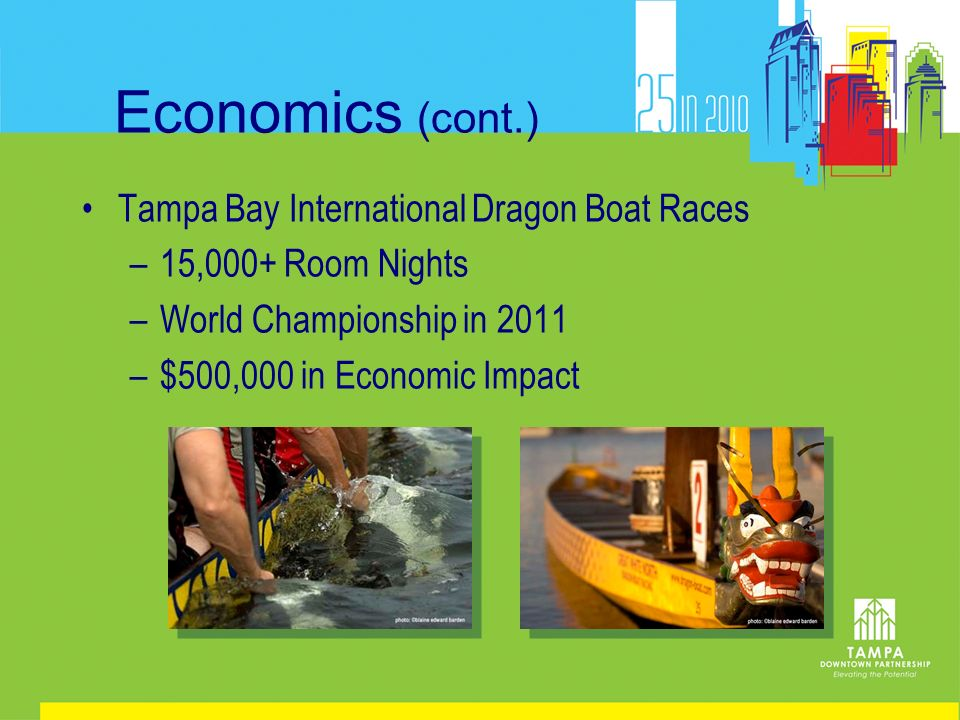Economics (cont.) Tampa Bay International Dragon Boat Races –15,000+ Room Nights –World Championship in 2011 –$500,000 in Economic Impact