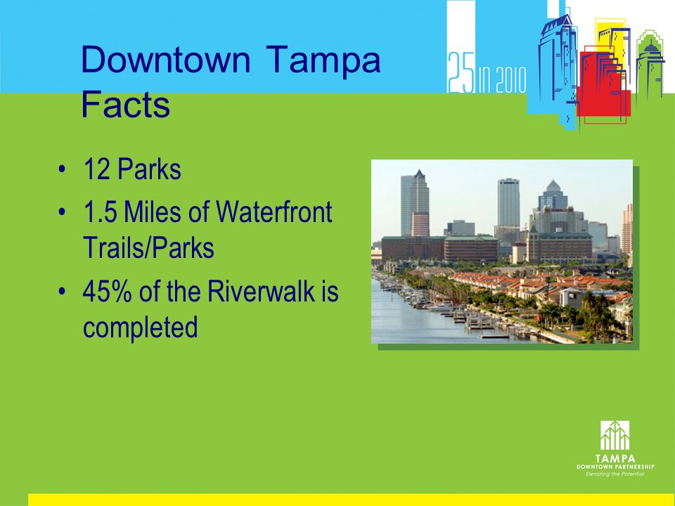 Downtown Tampa Facts 12 Parks 1.5 Miles of Waterfront Trails/Parks 45% of the Riverwalk is completed