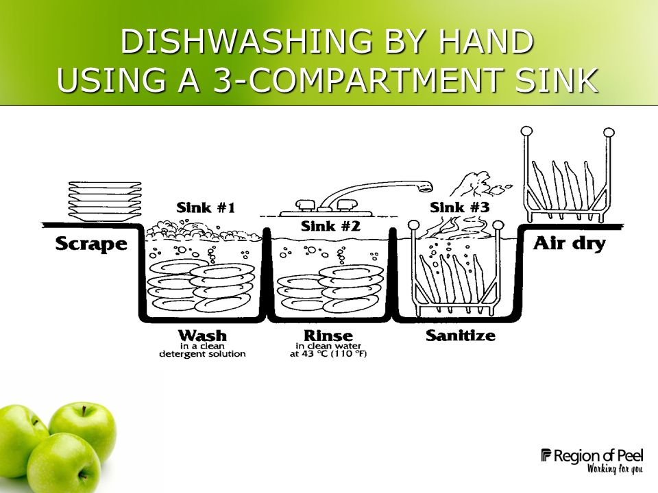DISHWASHING BY HAND USING A 3-COMPARTMENT SINK