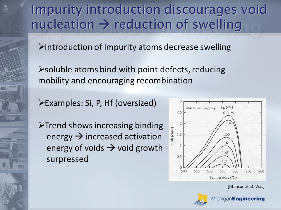 Impurity introduction discourages void nucleation reduction of swelling Introduction of impurity atoms decrease swelling soluble atoms bind with point defects, reducing mobility and encouraging recombination Examples: Si, P, Hf (oversized) Trend shows increasing binding energy increased activation energy of voids void growth surpressed [Mansur et al, Was]