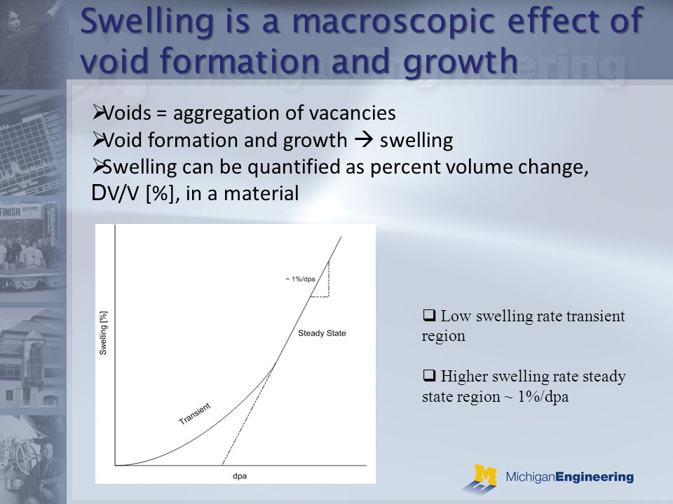 Swelling is a macroscopic effect of void formation and growth Voids = aggregation of vacancies Void formation and growth swelling Swelling can be quantified as percent volume change, D V/V [%], in a material Low swelling rate transient region Higher swelling rate steady state region ~ 1%/dpa