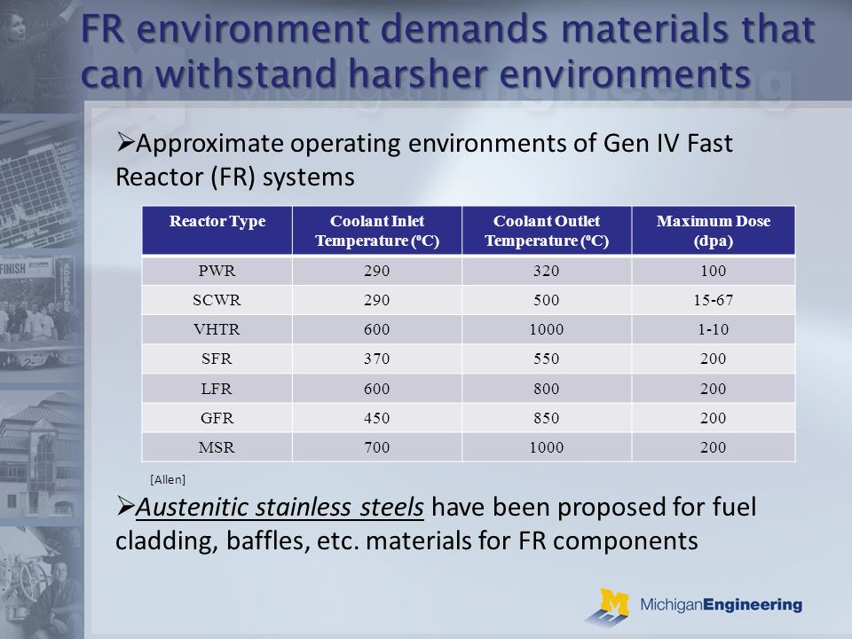FR environment demands materials that can withstand harsher environments Approximate operating environments of Gen IV Fast Reactor (FR) systems [Allen] Austenitic stainless steels have been proposed for fuel cladding, baffles, etc.