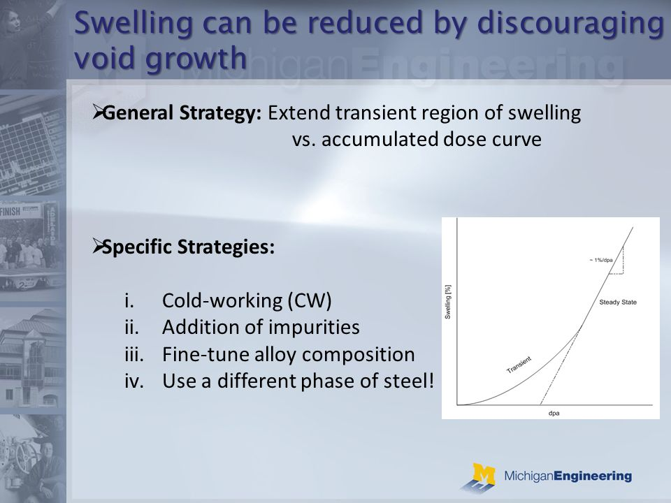 Swelling can be reduced by discouraging void growth General Strategy: Extend transient region of swelling vs.