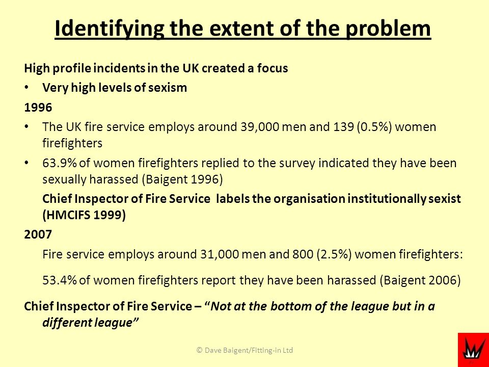 Identifying the extent of the problem High profile incidents in the UK created a focus Very high levels of sexism 1996 The UK fire service employs around 39,000 men and 139 (0.5%) women firefighters 63.9% of women firefighters replied to the survey indicated they have been sexually harassed (Baigent 1996) Chief Inspector of Fire Service labels the organisation institutionally sexist (HMCIFS 1999) 2007 Fire service employs around 31,000 men and 800 (2.5%) women firefighters: 53.4% of women firefighters report they have been harassed (Baigent 2006) Chief Inspector of Fire Service – Not at the bottom of the league but in a different league © Dave Baigent/Fitting-in Ltd