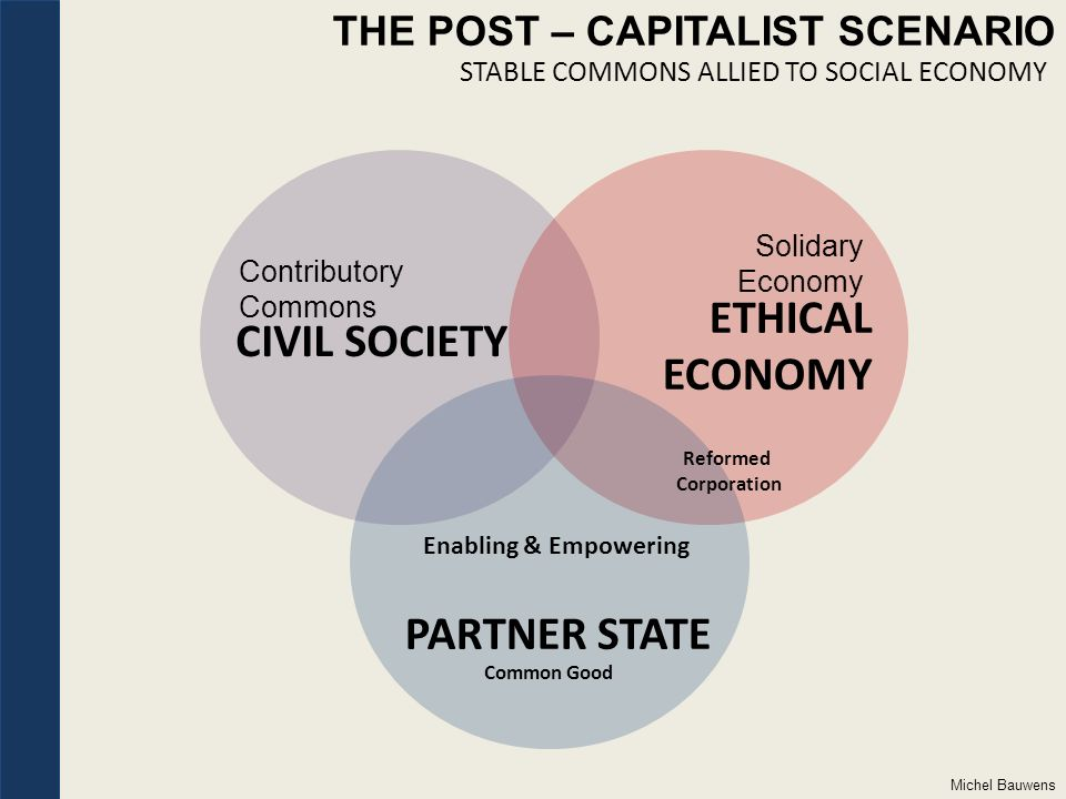 Contributory Commons THE POST – CAPITALIST SCENARIO CIVIL SOCIETY ETHICAL ECONOMY Solidary Economy PARTNER STATE Reformed Corporation STABLE COMMONS ALLIED TO SOCIAL ECONOMY Common Good Enabling & Empowering Michel Bauwens